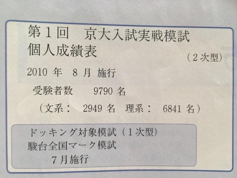 京大実戦模試と京大オープンの成績表