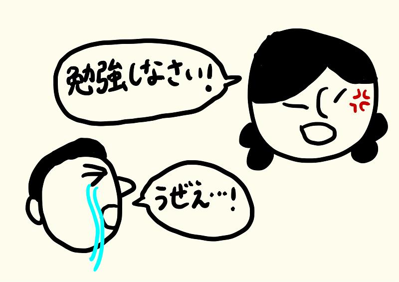 大学受験生の親