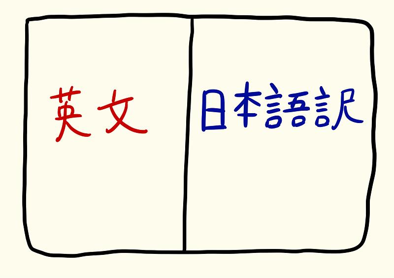 「速読英単語 必修編」の紙面構成その1