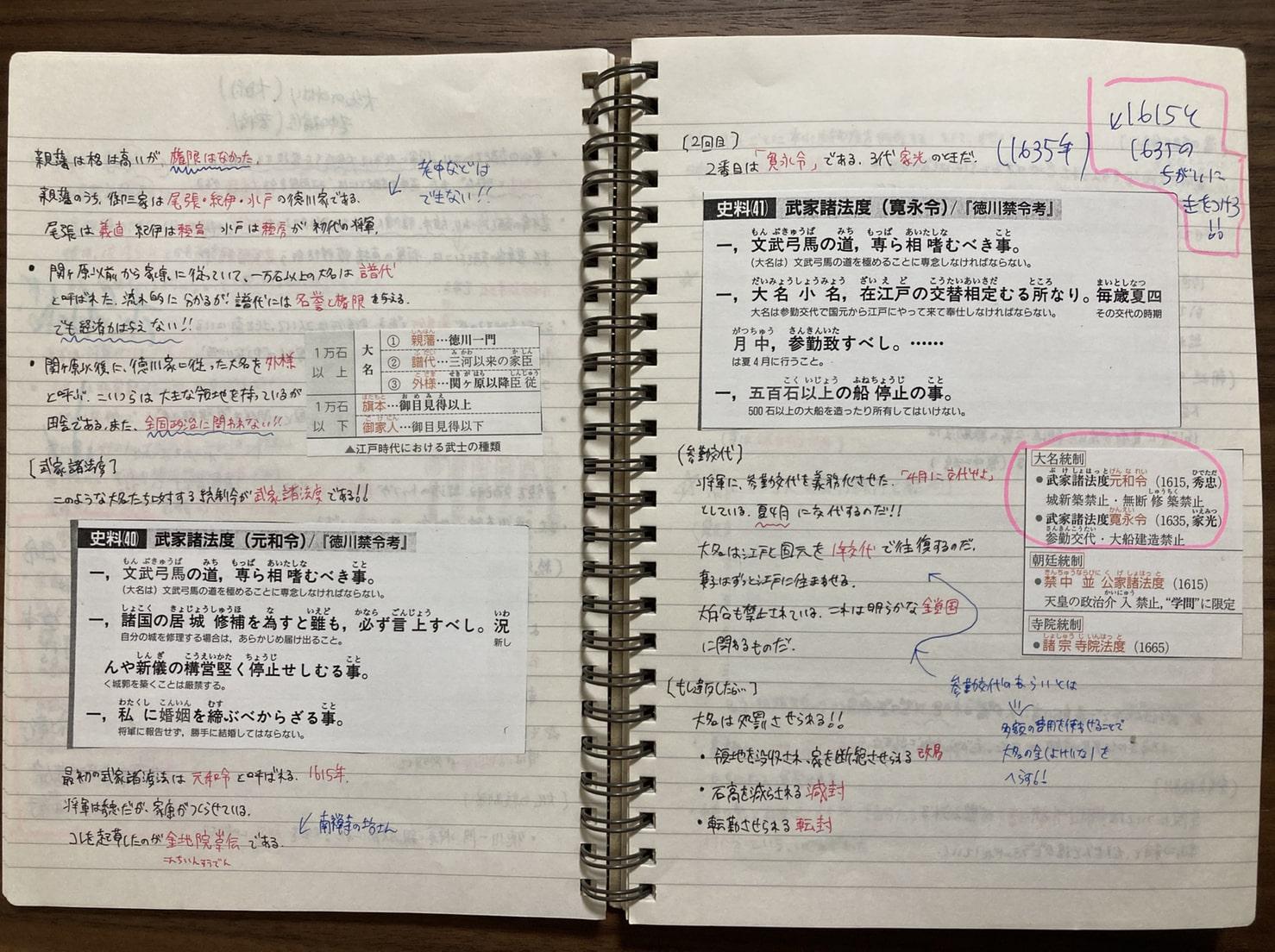 日本史のまとめノート(武家諸法度)