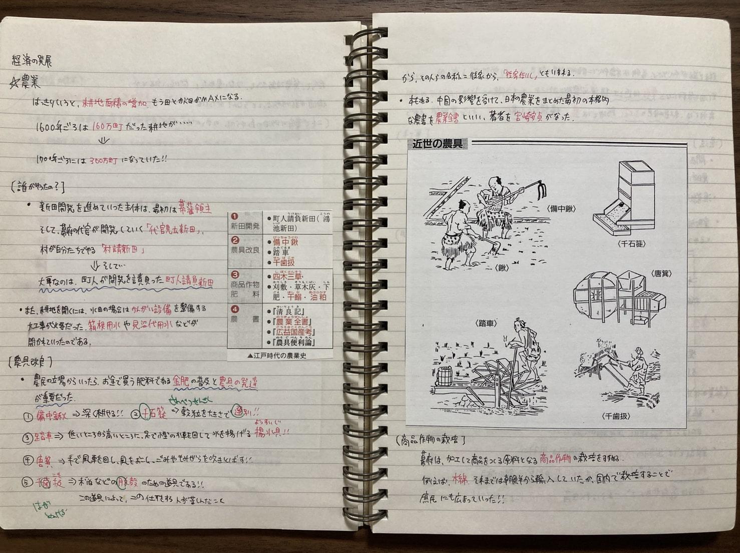 日本史のまとめノート(江戸時代の農業)